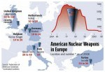 A diagram showing the deployment of US nuclear weapons in Europe