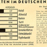 1930-a-guide-to-german-economic-life-germany