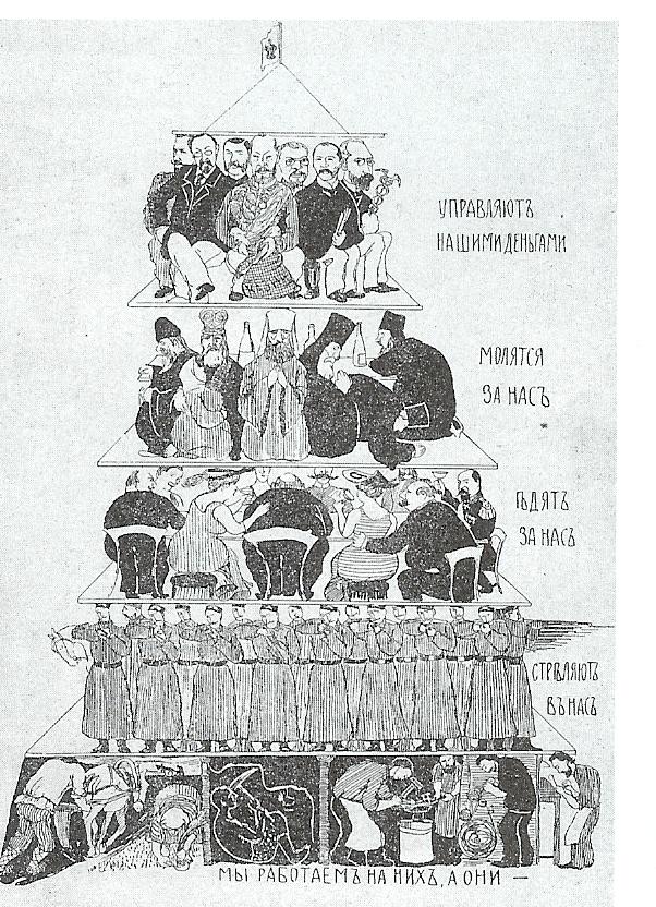 Victorian Wedding Cakes History