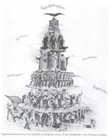 Pirámide rusa 1900