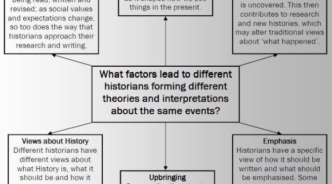History and memory essay
